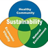 Climate Action & Resiliency Plan